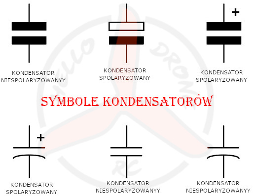 Symbol kondensatora