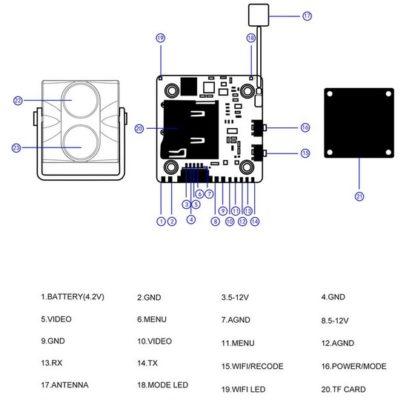 Description of Caddx Tarsier pins